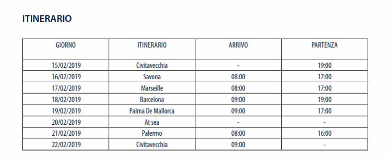itinerario corso